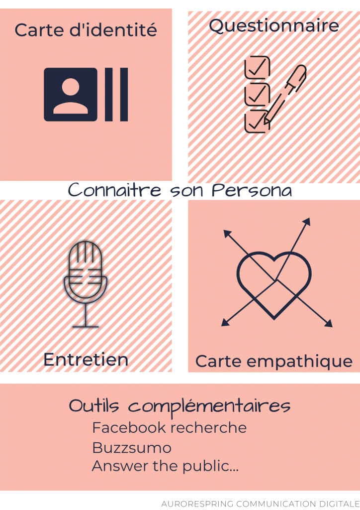 Différents moyens pour définir son persona